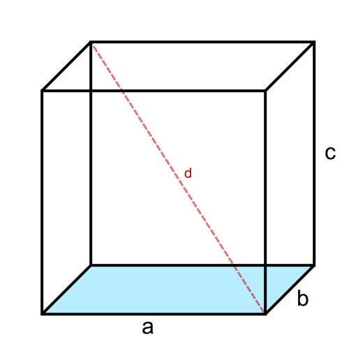 cube-en-bois_geometrie