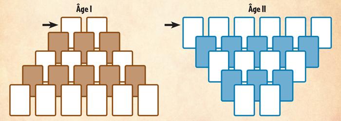 Le plan de la mosaïque de cartes qui remplace le draft diffère à chaque âge.